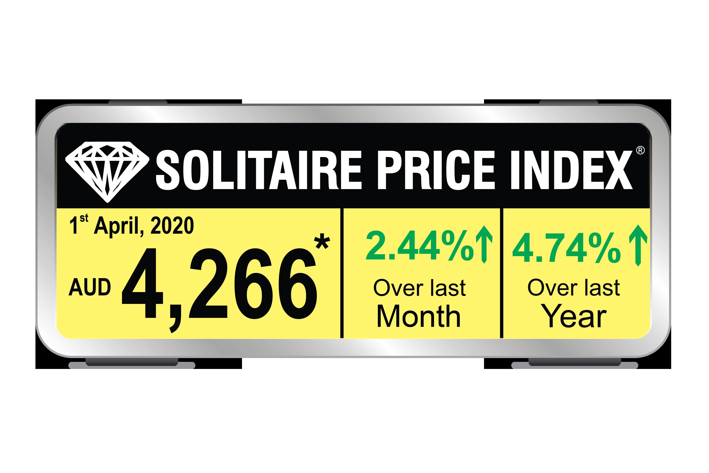 Solitaire Price Index